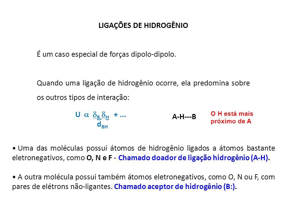 LIGAÇÕES DE HIDROGÊNIO É um caso especial de forças dipolo-dipolo. Quando uma ligação de hidrogênio ocorre, ela predomina sobre os outros tipos de int