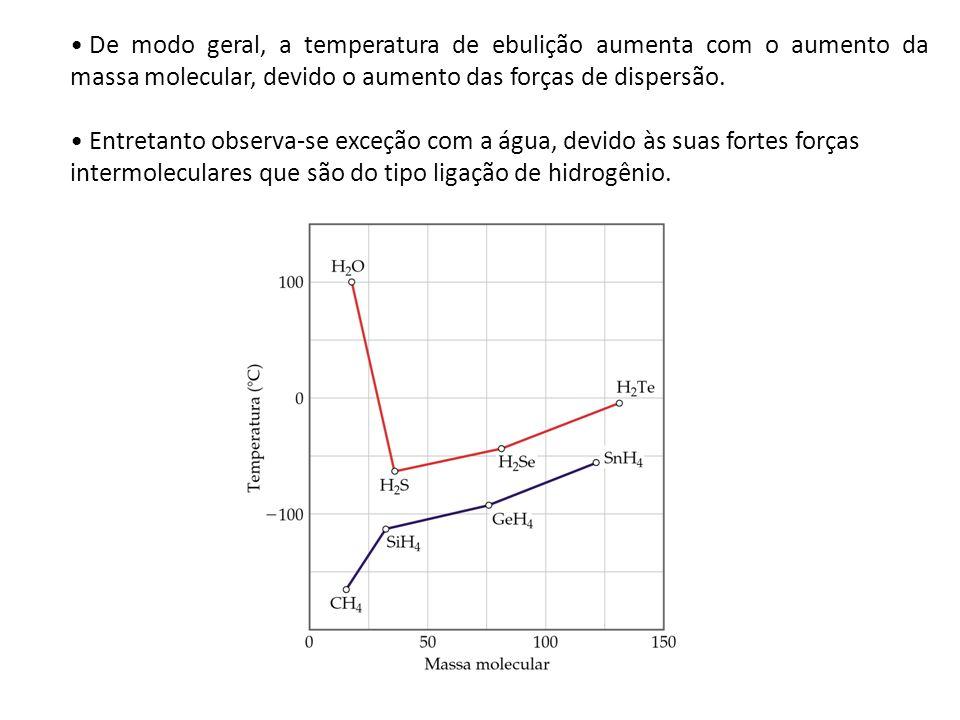 De modo geral, a temperatura de ebulição aumenta com o aumento da massa molecular, devido o aumento das forças de dispersão. Entretanto observa-se exc