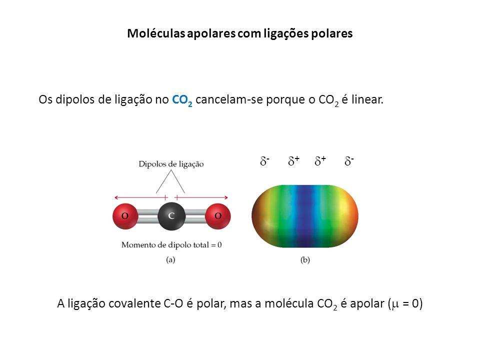 Os dipolos de ligação no CO 2 cancelam-se porque o CO 2 é linear. - + + - Moléculas apolares com ligações polares A ligação covalente C-O é polar, mas