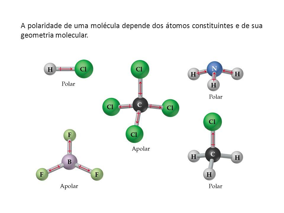 B) Forças dipolo – dipolo induzido: Ocorre quando substâncias polares e apolares neutras são misturadas.