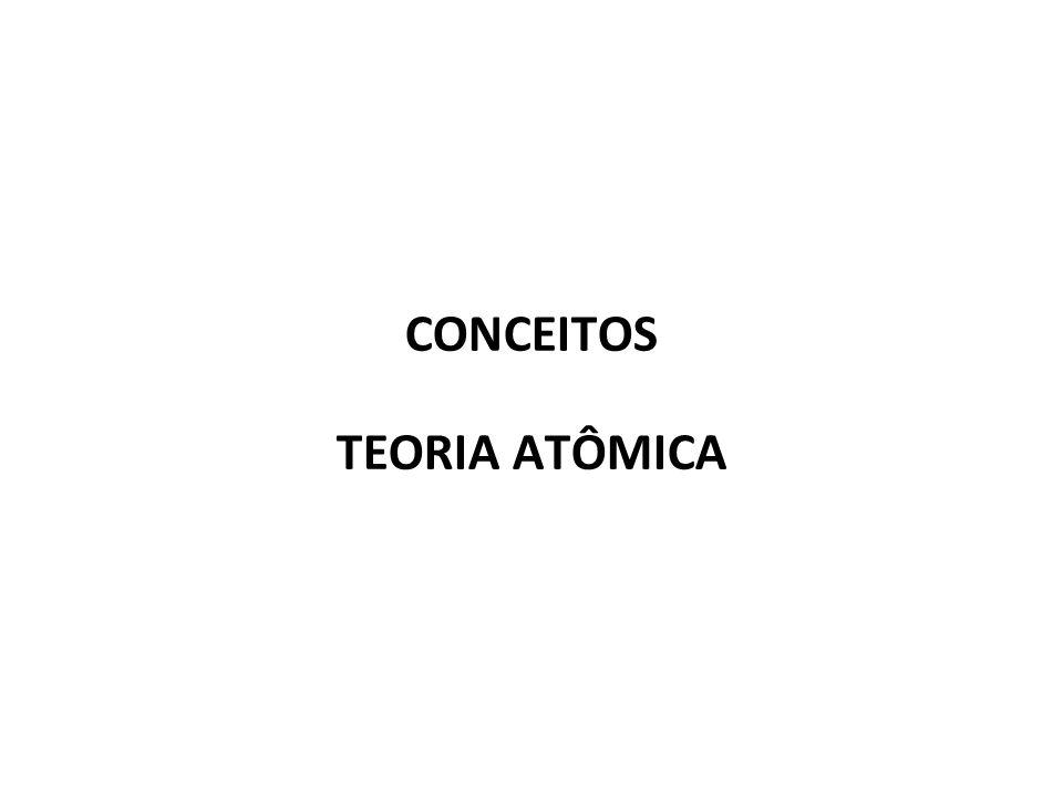 CONCEITOS TEORIA ATÔMICA