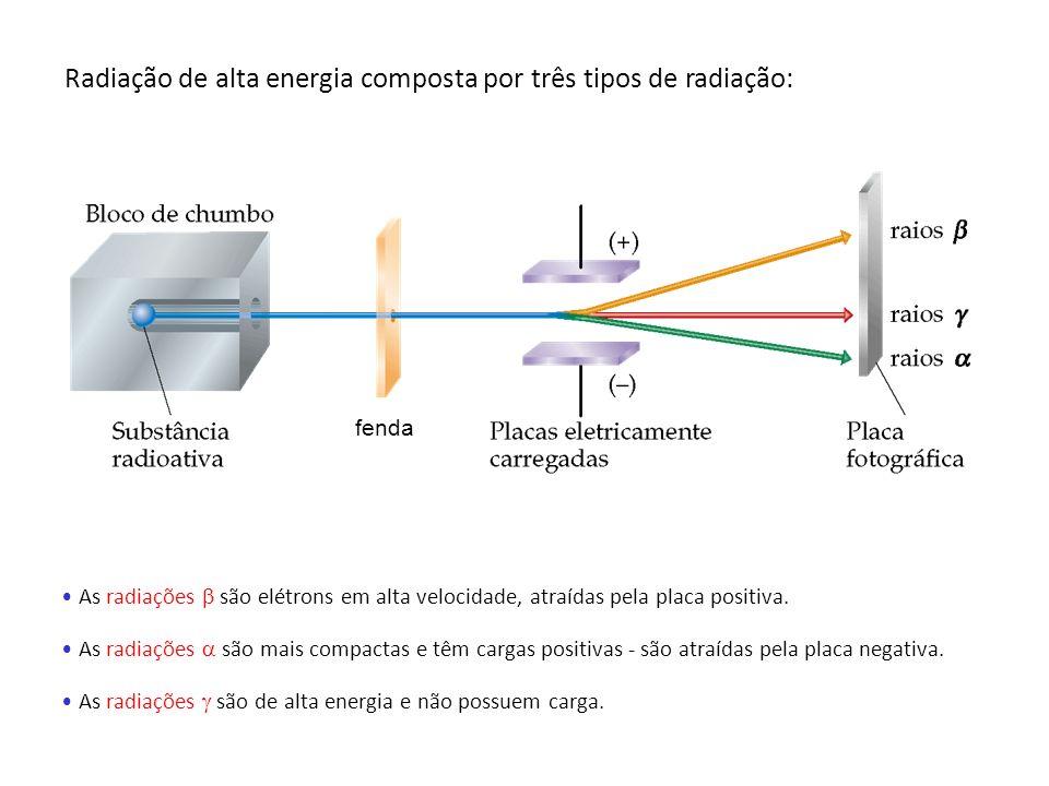 Radiação de alta energia composta por três tipos de radiação: As radiações são elétrons em alta velocidade, atraídas pela placa positiva. As radiações