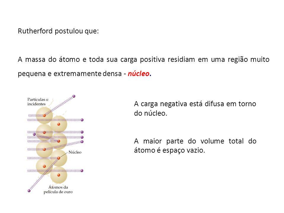 Rutherford postulou que: A massa do átomo e toda sua carga positiva residiam em uma região muito pequena e extremamente densa - núcleo. A carga negati
