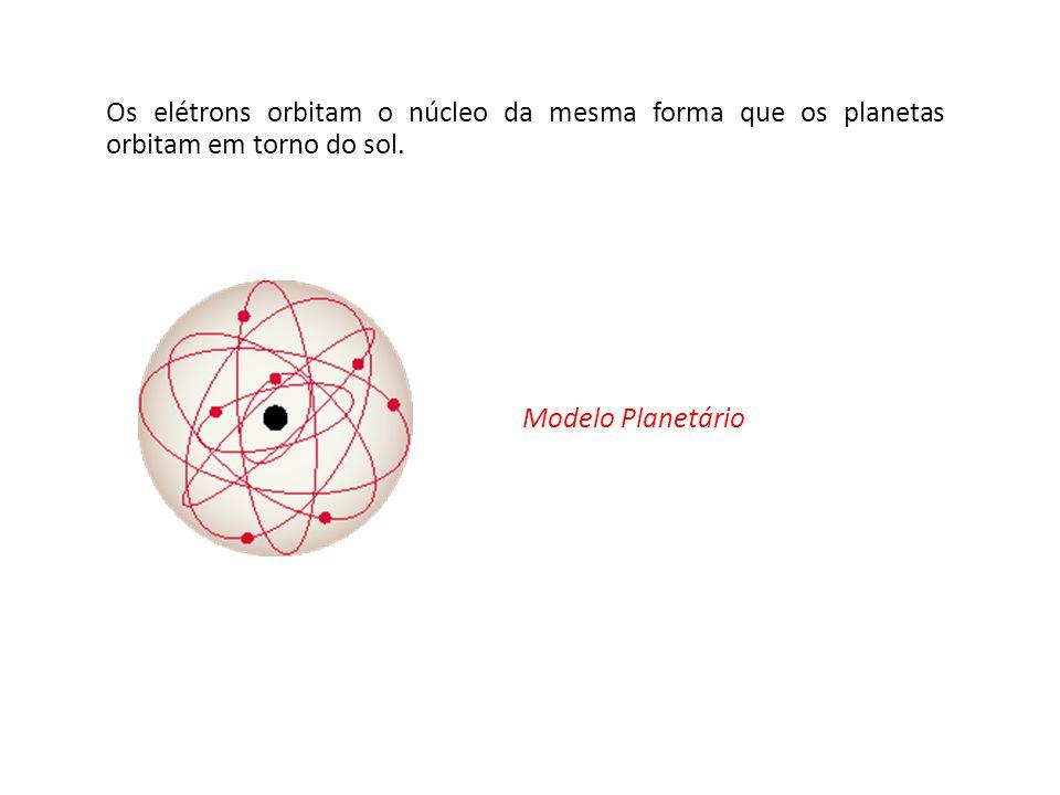 Os elétrons orbitam o núcleo da mesma forma que os planetas orbitam em torno do sol. Modelo Planetário
