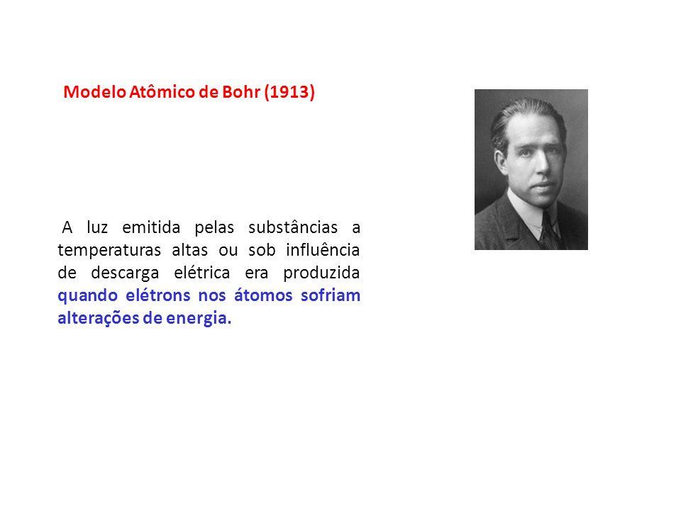 A luz emitida pelas substâncias a temperaturas altas ou sob influência de descarga elétrica era produzida quando elétrons nos átomos sofriam alteraçõe