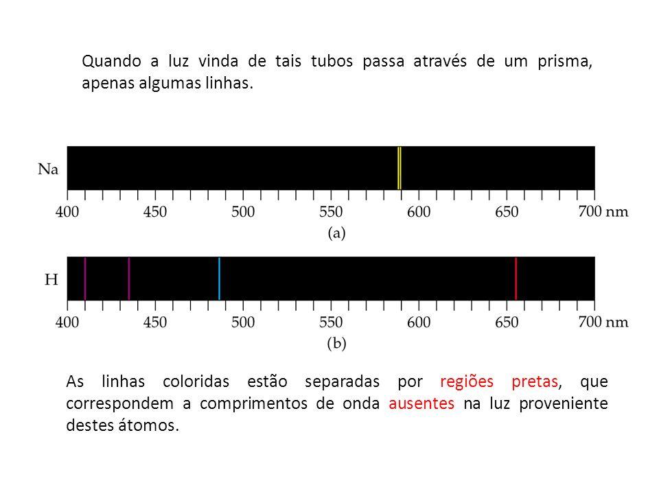 Quando a luz vinda de tais tubos passa através de um prisma, apenas algumas linhas. As linhas coloridas estão separadas por regiões pretas, que corres