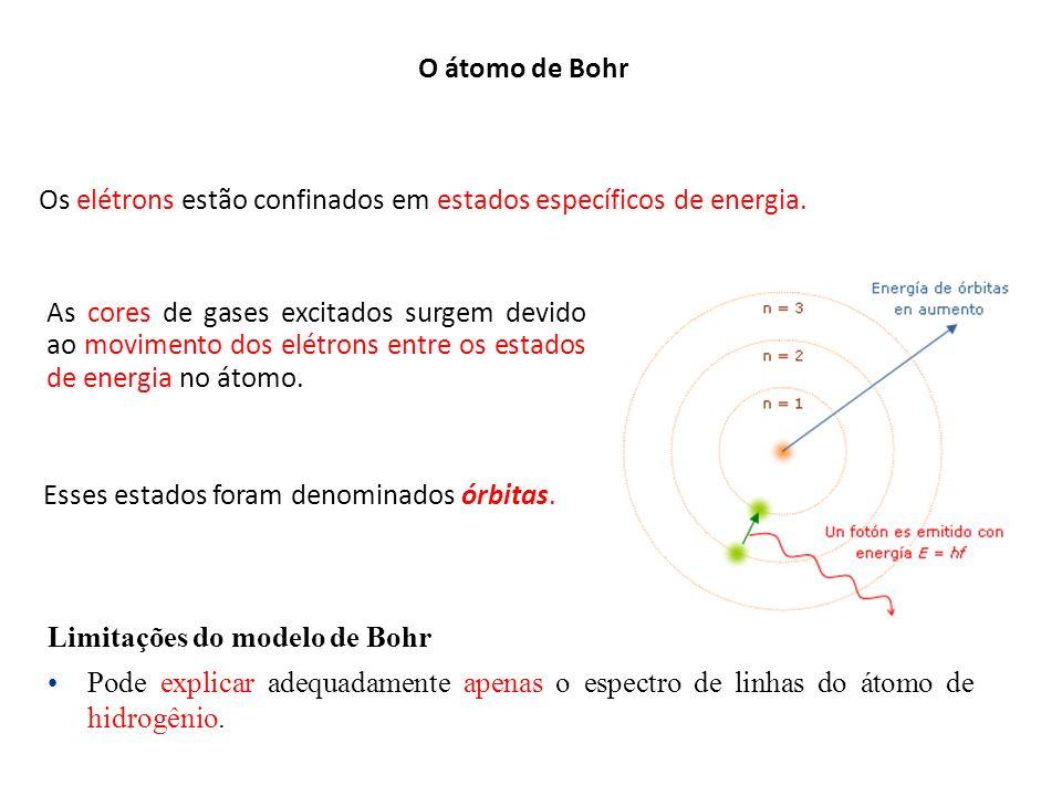 O átomo de Bohr Os elétrons estão confinados em estados específicos de energia. As cores de gases excitados surgem devido ao movimento dos elétrons en