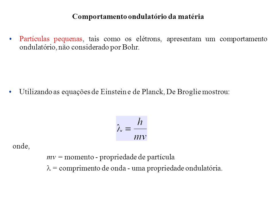 Utilizando as equações de Einstein e de Planck, De Broglie mostrou: onde, mv = momento - propriedade de partícula = comprimento de onda - uma propried