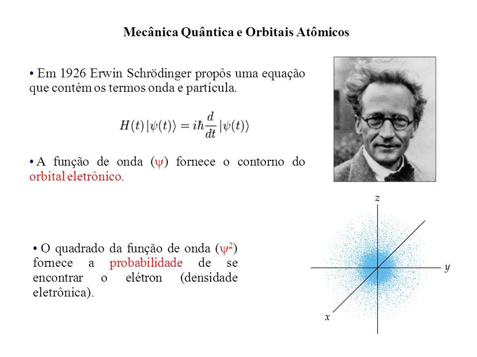Mecânica Quântica e Orbitais Atômicos Em 1926 Erwin Schrödinger propôs uma equação que contém os termos onda e partícula. A função de onda ( ) fornece