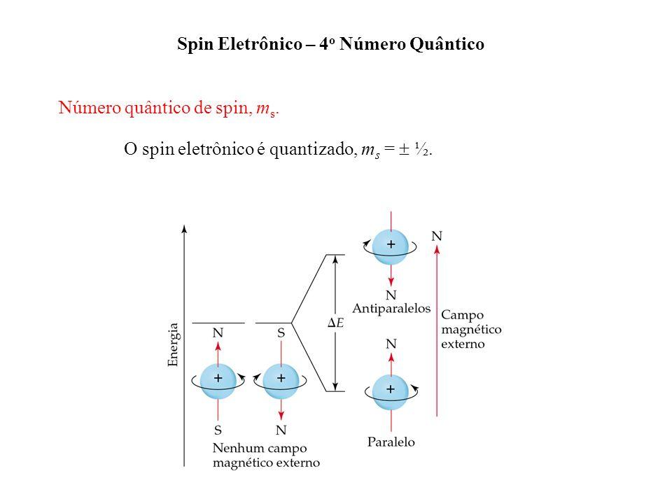 Número quântico de spin, m s. O spin eletrônico é quantizado, m s = ½. Spin Eletrônico – 4 o Número Quântico