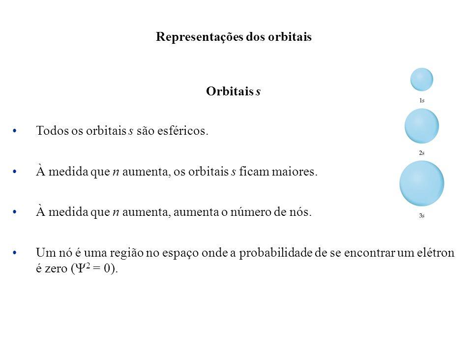 Orbitais s Todos os orbitais s são esféricos. À medida que n aumenta, os orbitais s ficam maiores. À medida que n aumenta, aumenta o número de nós. Um
