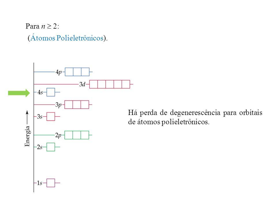 Para n 2: (Átomos Polieletrônicos). Há perda de degenerescência para orbitais de átomos polieletrônicos.