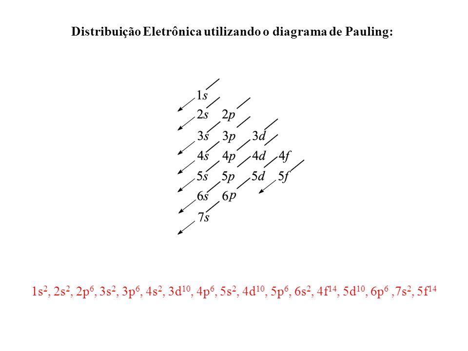 Distribuição Eletrônica utilizando o diagrama de Pauling: 1s 2, 2s 2, 2p 6, 3s 2, 3p 6, 4s 2, 3d 10, 4p 6, 5s 2, 4d 10, 5p 6, 6s 2, 4f 14, 5d 10, 6p 6