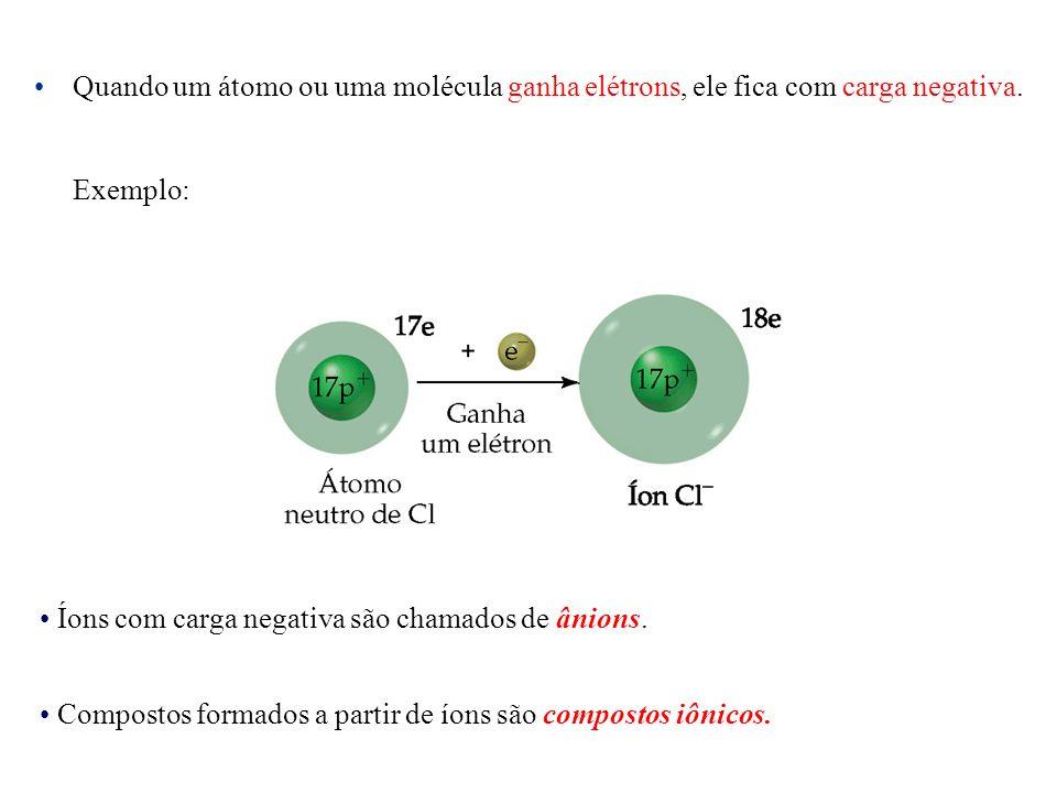 Quando um átomo ou uma molécula ganha elétrons, ele fica com carga negativa. Exemplo: Íons com carga negativa são chamados de ânions. Compostos formad