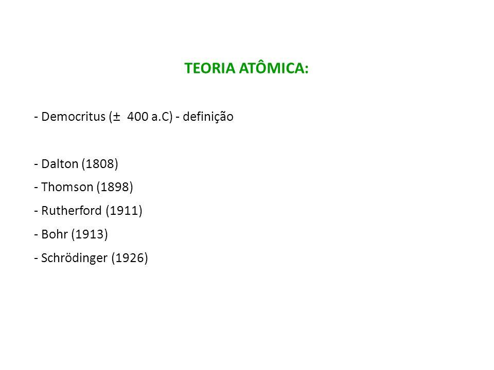 TEORIA ATÔMICA: - Democritus (± 400 a.C) - definição - Dalton (1808) - Thomson (1898) - Rutherford (1911) - Bohr (1913) - Schrödinger (1926)