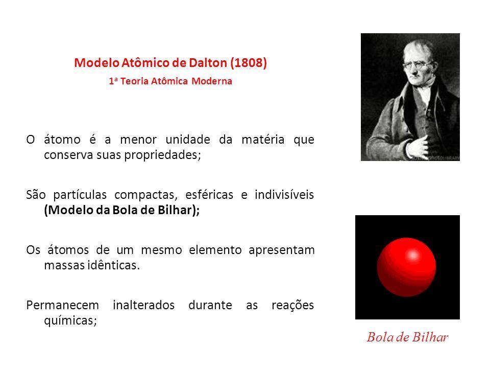 Modelo Atômico de Dalton (1808) 1 a Teoria Atômica Moderna O átomo é a menor unidade da matéria que conserva suas propriedades; São partículas compact