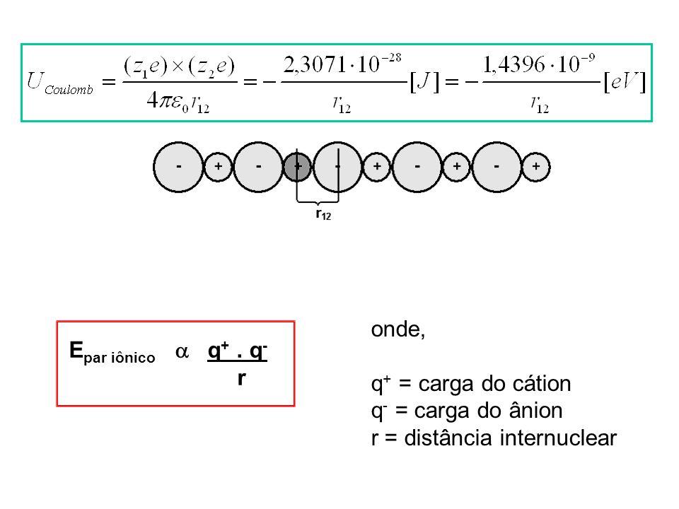 E par iônico q +. q - r onde, q + = carga do cátion q - = carga do ânion r = distância internuclear