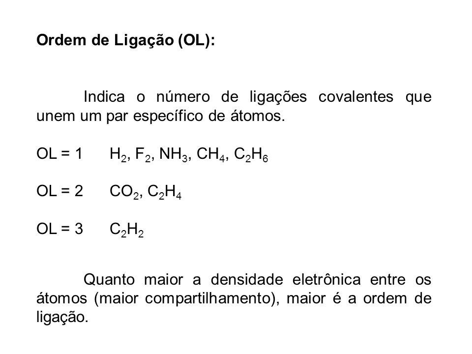Ordem de Ligação (OL): Indica o número de ligações covalentes que unem um par específico de átomos. OL = 1 H 2, F 2, NH 3, CH 4, C 2 H 6 OL = 2 CO 2,