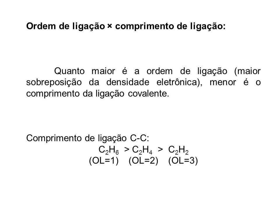 Ordem de ligação × comprimento de ligação: Quanto maior é a ordem de ligação (maior sobreposição da densidade eletrônica), menor é o comprimento da li