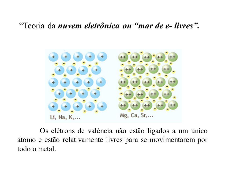 Teoria da nuvem eletrônica ou mar de e- livres. Os elétrons de valência não estão ligados a um único átomo e estão relativamente livres para se movime
