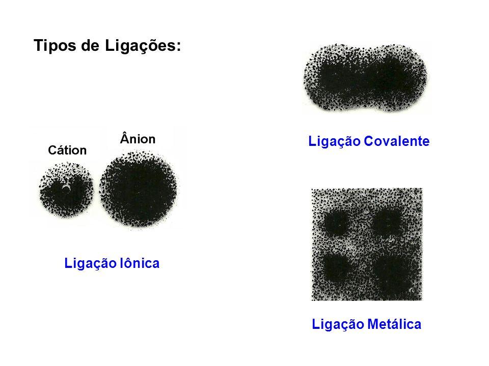 Tipos de Ligações: Ligação Iônica Ligação Covalente Ligação Metálica