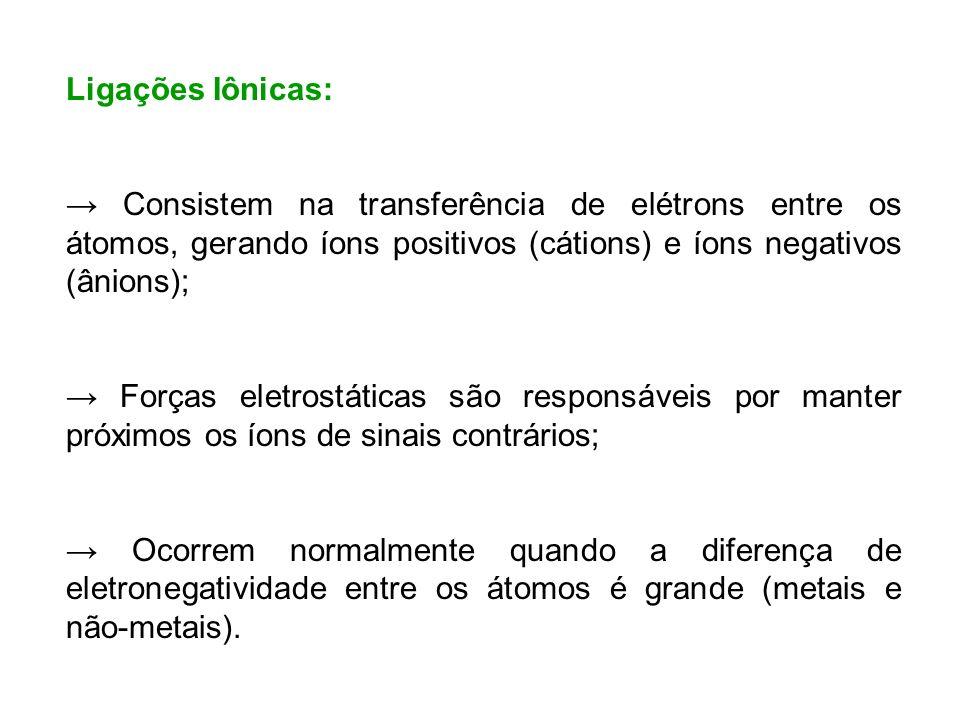Ligações Iônicas: Consistem na transferência de elétrons entre os átomos, gerando íons positivos (cátions) e íons negativos (ânions); Forças eletrostá