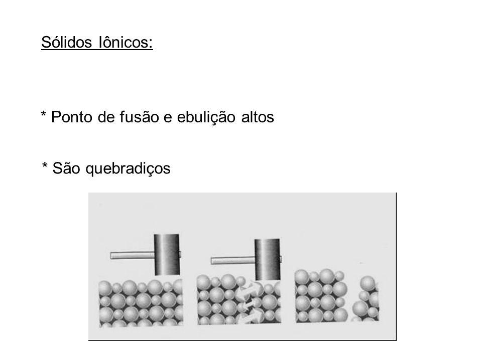 * Ponto de fusão e ebulição altos Sólidos Iônicos: * São quebradiços
