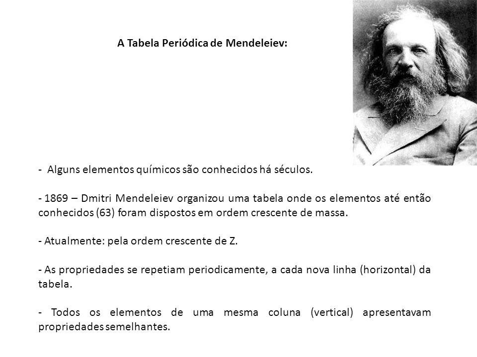 - Alguns elementos químicos são conhecidos há séculos. - 1869 – Dmitri Mendeleiev organizou uma tabela onde os elementos até então conhecidos (63) for