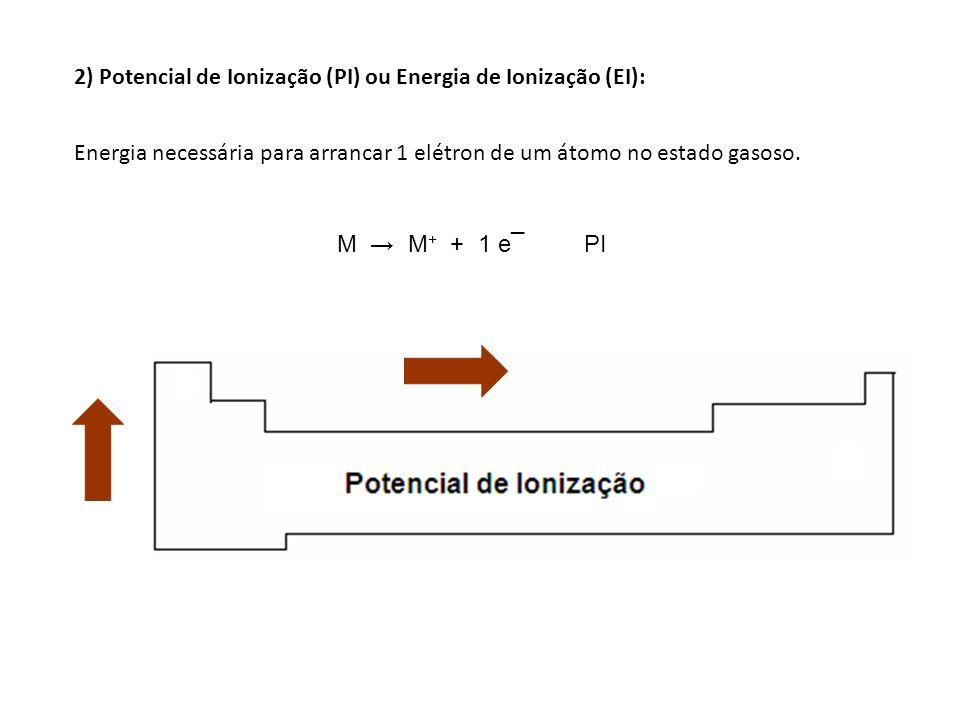 2) Potencial de Ionização (PI) ou Energia de Ionização (EI): Energia necessária para arrancar 1 elétron de um átomo no estado gasoso. M M + + 1 e¯ PI