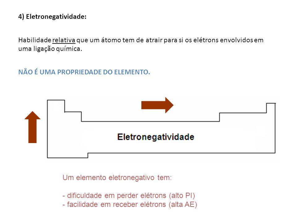 4) Eletronegatividade: Habilidade relativa que um átomo tem de atrair para si os elétrons envolvidos em uma ligação química. NÃO É UMA PROPRIEDADE DO