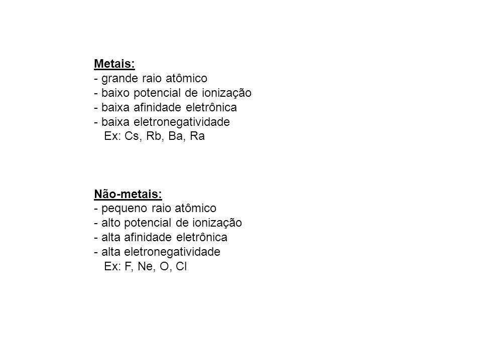 Metais: - grande raio atômico - baixo potencial de ionização - baixa afinidade eletrônica - baixa eletronegatividade Ex: Cs, Rb, Ba, Ra Não-metais: -