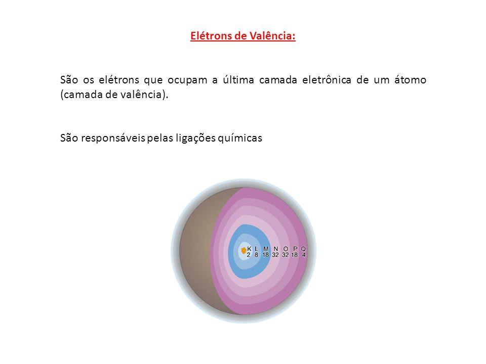 Elétrons de Valência: São os elétrons que ocupam a última camada eletrônica de um átomo (camada de valência). São responsáveis pelas ligações químicas