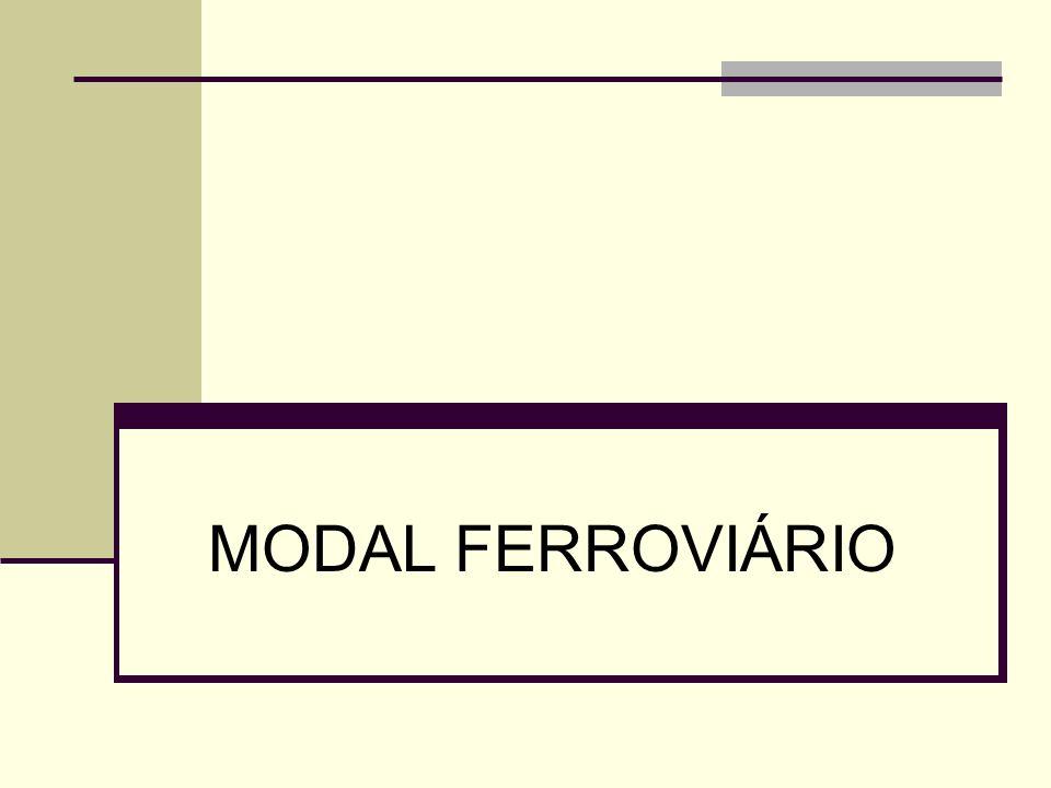 III - MODAL FERROVIÁRIO, RODOVIÁRIO, AEROVIÁRIO E DUTOVIÁRIO 12 MODAL FERROVIÁRIO Evolução Histórica BRASIL - a política adotada trouxe as seguintes conseqüências: Grande diversidade de bitolas que dificultam a integração operacional Traçados das estradas de ferro excessivamente sinuosos Estradas de ferro localizadas de forma dispersa e isolada