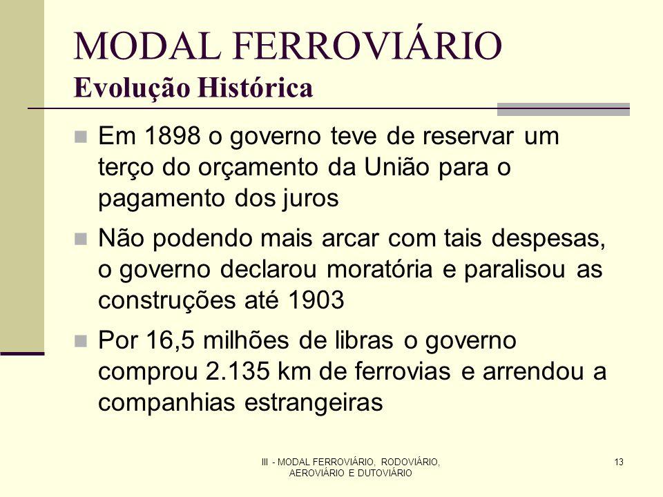 III - MODAL FERROVIÁRIO, RODOVIÁRIO, AEROVIÁRIO E DUTOVIÁRIO 13 MODAL FERROVIÁRIO Evolução Histórica Em 1898 o governo teve de reservar um terço do orçamento da União para o pagamento dos juros Não podendo mais arcar com tais despesas, o governo declarou moratória e paralisou as construções até 1903 Por 16,5 milhões de libras o governo comprou 2.135 km de ferrovias e arrendou a companhias estrangeiras