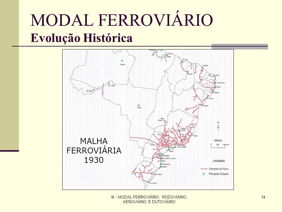 III - MODAL FERROVIÁRIO, RODOVIÁRIO, AEROVIÁRIO E DUTOVIÁRIO 14 MODAL FERROVIÁRIO Evolução Histórica MALHA FERROVIÁRIA 1930