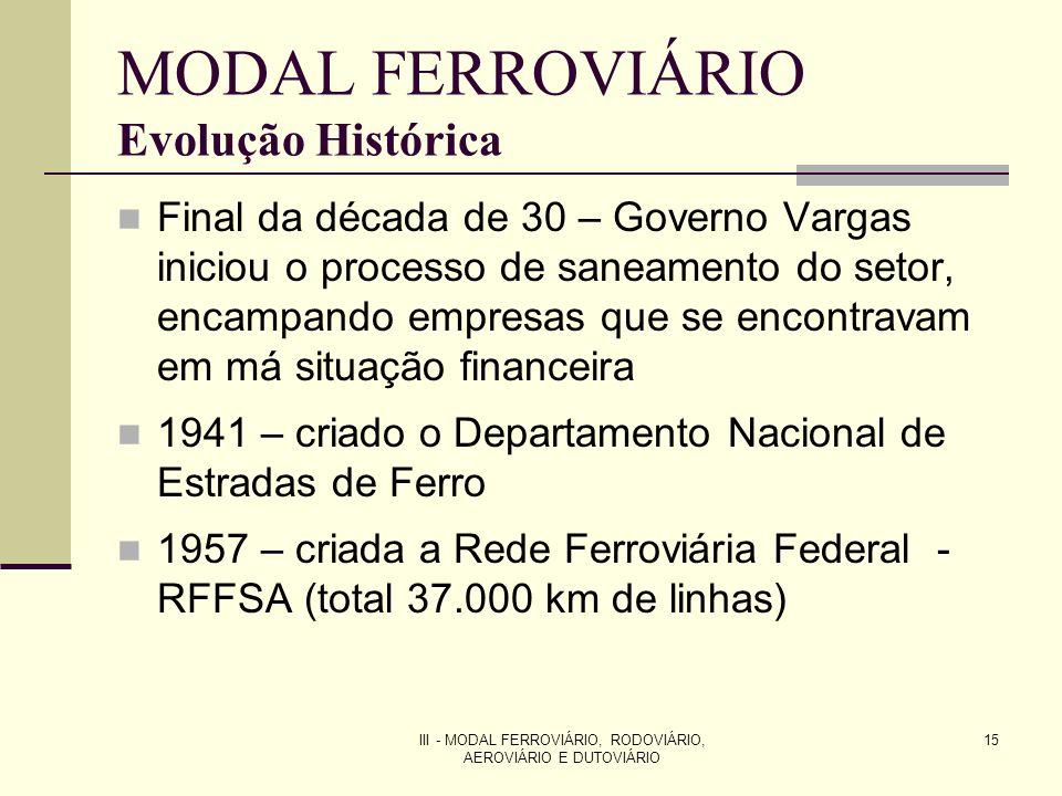III - MODAL FERROVIÁRIO, RODOVIÁRIO, AEROVIÁRIO E DUTOVIÁRIO 15 MODAL FERROVIÁRIO Evolução Histórica Final da década de 30 – Governo Vargas iniciou o processo de saneamento do setor, encampando empresas que se encontravam em má situação financeira 1941 – criado o Departamento Nacional de Estradas de Ferro 1957 – criada a Rede Ferroviária Federal - RFFSA (total 37.000 km de linhas)