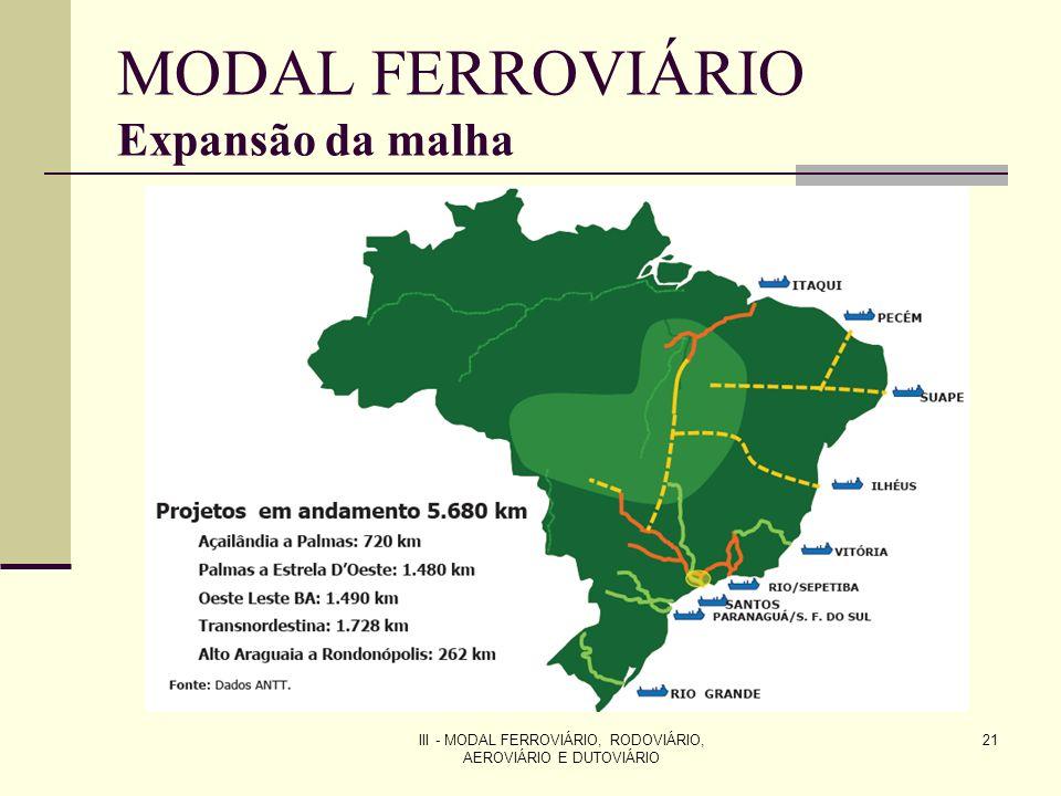 III - MODAL FERROVIÁRIO, RODOVIÁRIO, AEROVIÁRIO E DUTOVIÁRIO 21 MODAL FERROVIÁRIO Expansão da malha