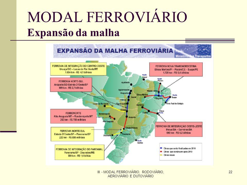 III - MODAL FERROVIÁRIO, RODOVIÁRIO, AEROVIÁRIO E DUTOVIÁRIO 22 MODAL FERROVIÁRIO Expansão da malha