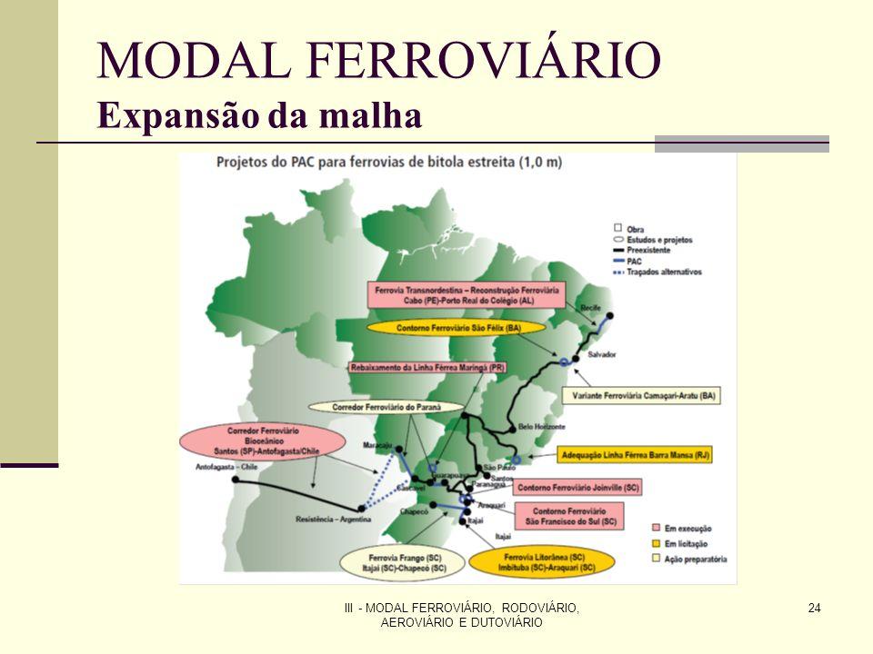 III - MODAL FERROVIÁRIO, RODOVIÁRIO, AEROVIÁRIO E DUTOVIÁRIO 24 MODAL FERROVIÁRIO Expansão da malha