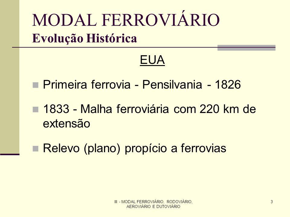 III - MODAL FERROVIÁRIO, RODOVIÁRIO, AEROVIÁRIO E DUTOVIÁRIO 3 MODAL FERROVIÁRIO Evolução Histórica EUA Primeira ferrovia - Pensilvania - 1826 1833 - Malha ferroviária com 220 km de extensão Relevo (plano) propício a ferrovias