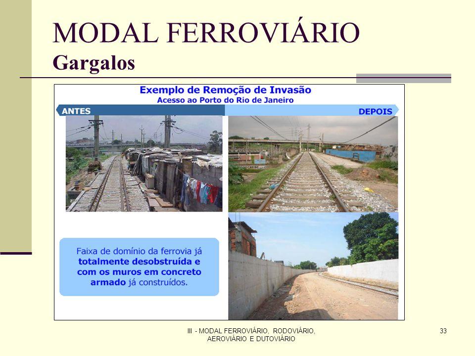 III - MODAL FERROVIÁRIO, RODOVIÁRIO, AEROVIÁRIO E DUTOVIÁRIO 33 MODAL FERROVIÁRIO Gargalos
