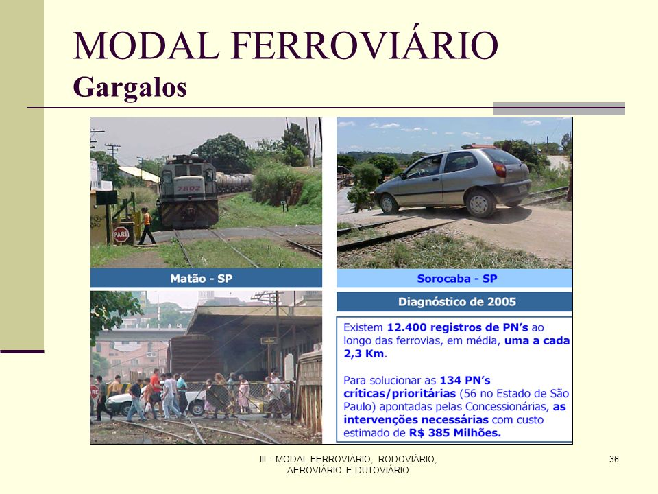 III - MODAL FERROVIÁRIO, RODOVIÁRIO, AEROVIÁRIO E DUTOVIÁRIO 36 MODAL FERROVIÁRIO Gargalos