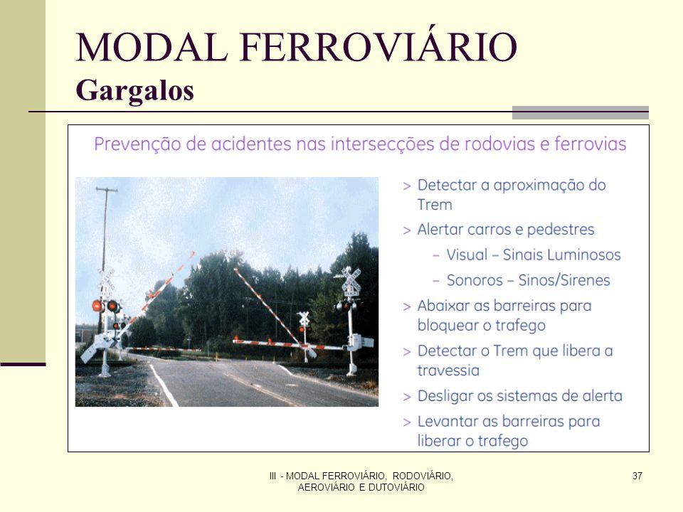 III - MODAL FERROVIÁRIO, RODOVIÁRIO, AEROVIÁRIO E DUTOVIÁRIO 37 MODAL FERROVIÁRIO Gargalos