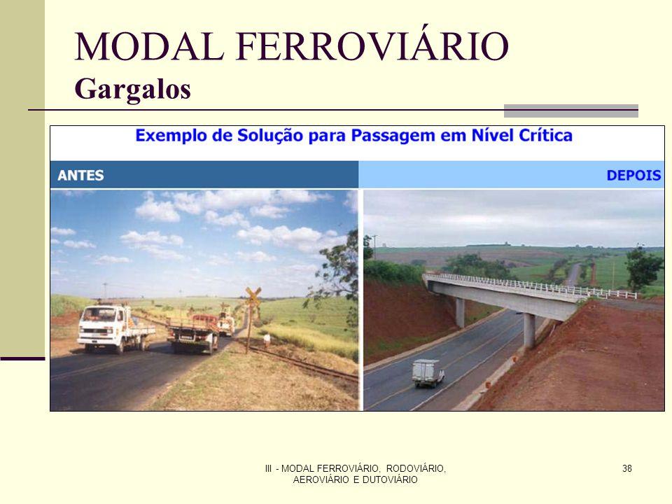 III - MODAL FERROVIÁRIO, RODOVIÁRIO, AEROVIÁRIO E DUTOVIÁRIO 38 MODAL FERROVIÁRIO Gargalos
