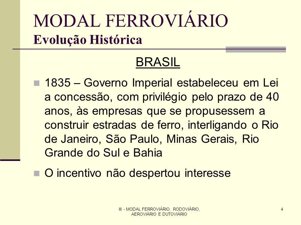 III - MODAL FERROVIÁRIO, RODOVIÁRIO, AEROVIÁRIO E DUTOVIÁRIO 5 MODAL FERROVIÁRIO Evolução Histórica