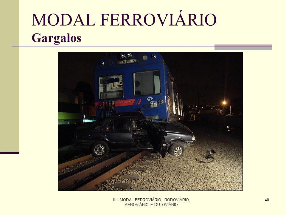 III - MODAL FERROVIÁRIO, RODOVIÁRIO, AEROVIÁRIO E DUTOVIÁRIO 40 MODAL FERROVIÁRIO Gargalos
