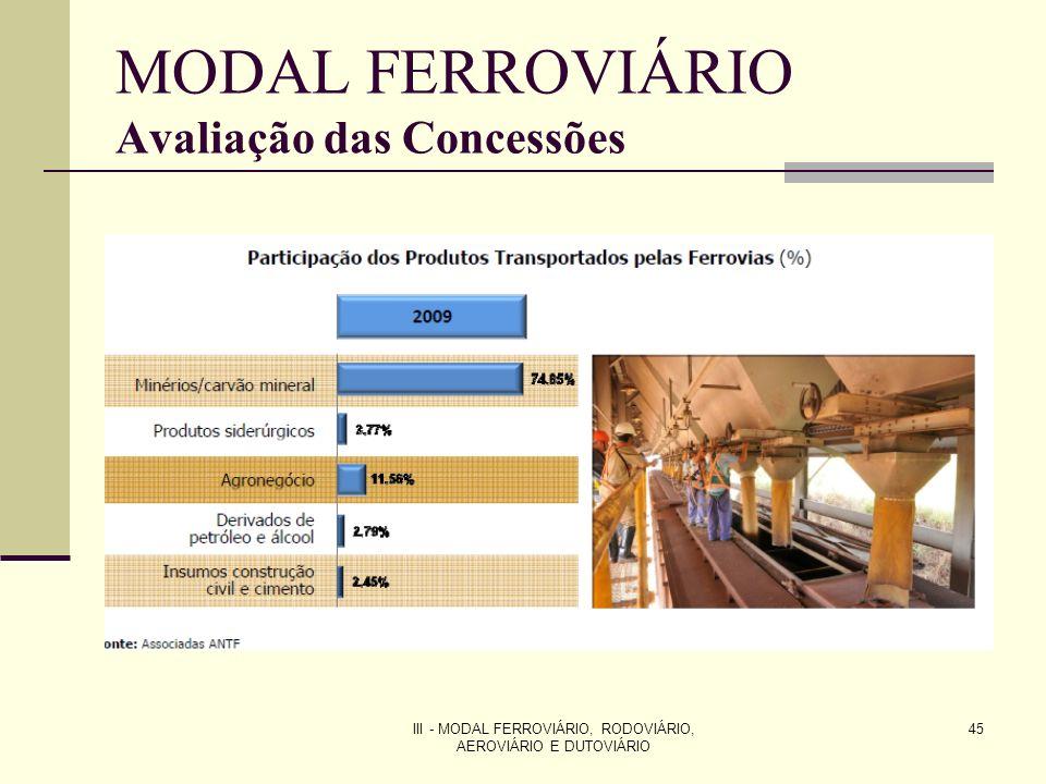 III - MODAL FERROVIÁRIO, RODOVIÁRIO, AEROVIÁRIO E DUTOVIÁRIO 45 MODAL FERROVIÁRIO Avaliação das Concessões