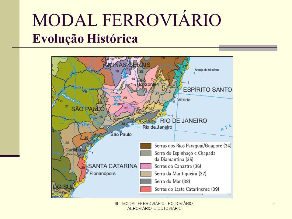 III - MODAL FERROVIÁRIO, RODOVIÁRIO, AEROVIÁRIO E DUTOVIÁRIO 16 MODAL FERROVIÁRIO Evolução Histórica 1980/92 – redução dos investimentos da RFFSA (em 1989 apenas 19% da década de 1980) 1990 – RFFSA incluída no Programa Nacional de Desestatização realizado com base na Lei das Concessões (1995) Necessidade de investimentos muito elevados para viabilizar a recuperação da sua capacidade de transporte