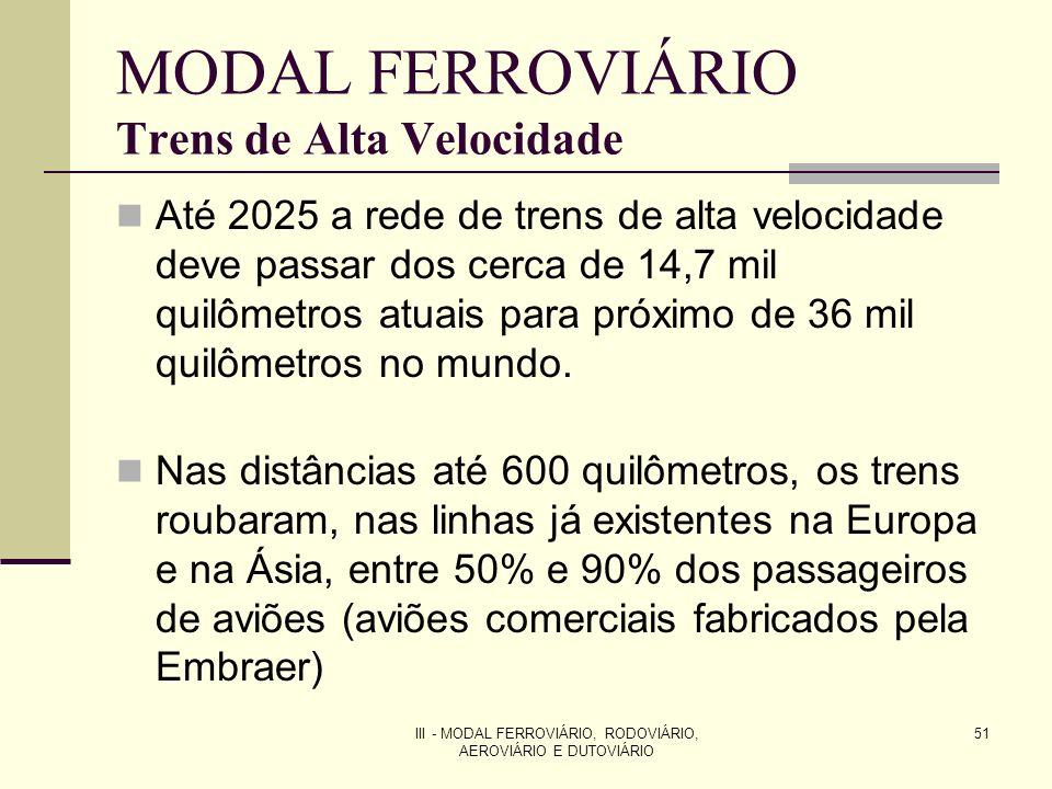 III - MODAL FERROVIÁRIO, RODOVIÁRIO, AEROVIÁRIO E DUTOVIÁRIO 51 MODAL FERROVIÁRIO Trens de Alta Velocidade Até 2025 a rede de trens de alta velocidade deve passar dos cerca de 14,7 mil quilômetros atuais para próximo de 36 mil quilômetros no mundo.