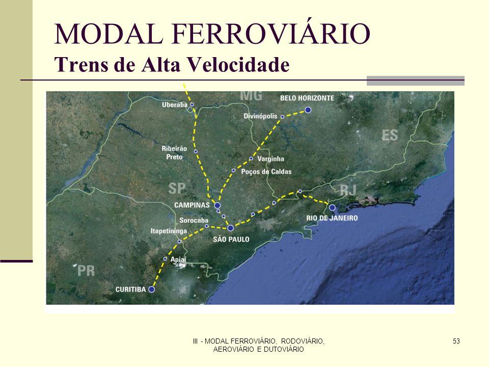 III - MODAL FERROVIÁRIO, RODOVIÁRIO, AEROVIÁRIO E DUTOVIÁRIO 53 MODAL FERROVIÁRIO Trens de Alta Velocidade
